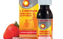 Жаропонижающие препараты для детей: виды и применение